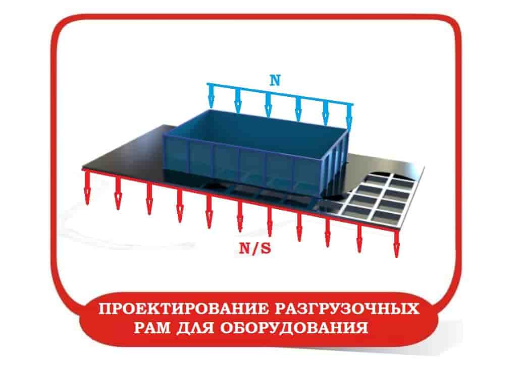 Проектирование разгрузочных рам для оборудования на заказ от КБ ИнженерГрупп. Расчет разгрузочной рамы